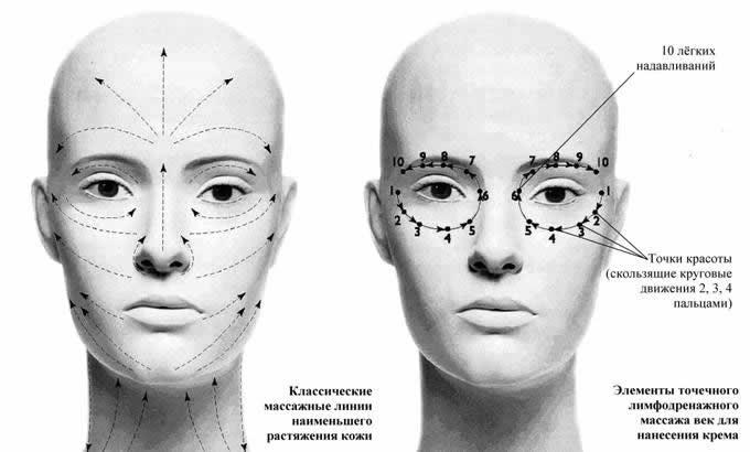 маска уход за глазами мэри кей